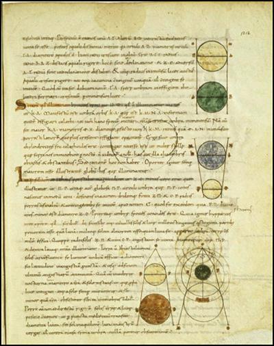 Extrait du commentaire latin du Timée par Calcidius