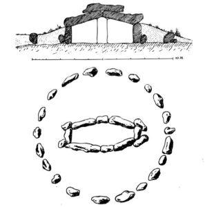 Sépulture 3 de la nécropole de Djönü