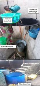 Figure 3 - Conditions de collecte de l'eau au niveau des points de vente