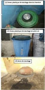 Figure 5 - Conditions de stockage de l'eau dans les ménages