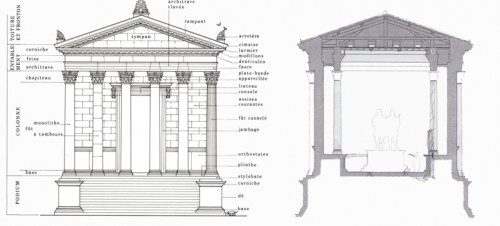 Jean-Pierre Adam, Représentation de la maison carrée de Nîmes, dans La construction romaine, éd. Picard, Paris, 1989, p. 359.