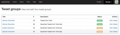 Autochirp mit den ersten geschedulten Tiwoli-Tweet-Gruppen.