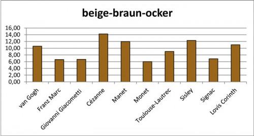 beige-braun-ocker