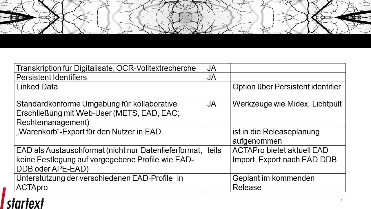 Nutzerpartizipation: Angebote und Planungen (Auswahl) der Startext GmbH, (c) Startext GmbH