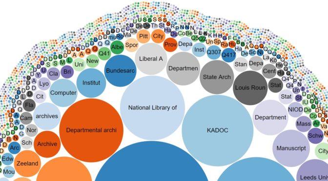 Michael Gasser, Wikidata – Nutzungsmöglichkeiten für Archive (Vorschau Offene Archive 2019, 3 = Sessionvorschlag für das ArchivCamp)