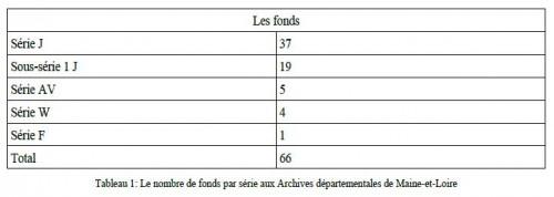 nombre_fonds_ad_49