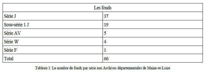 archives priv 233 es alma