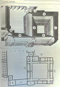 Le grand cloître reconstitué d'après plans du XIXe siècle : ADA, 1275W18, rapport pour le ministère de l'Environnement intitulé Évolution historique et architecturale du site de Clairvaux 1115-1981, de Colette Manassero et Michel Garreau.