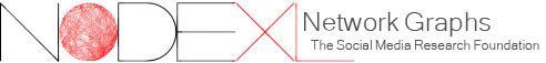 logo du logiciel NodeXL