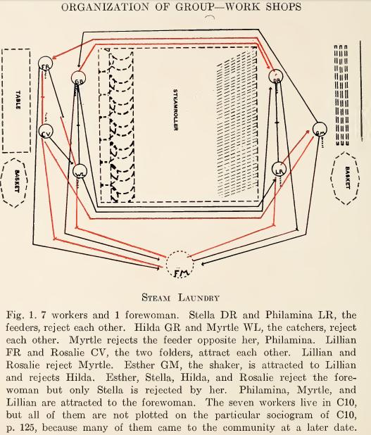 Moreno, p.132