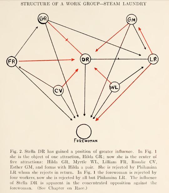Moreno, p.134