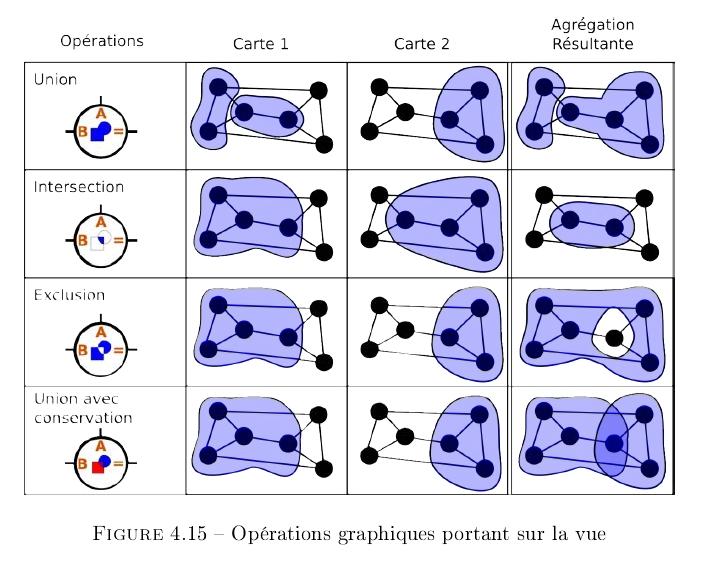 Figure 4.15 p.142, E. Mermet, 2011
