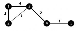 tnet1