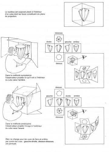fig.6_article dessin volet 1