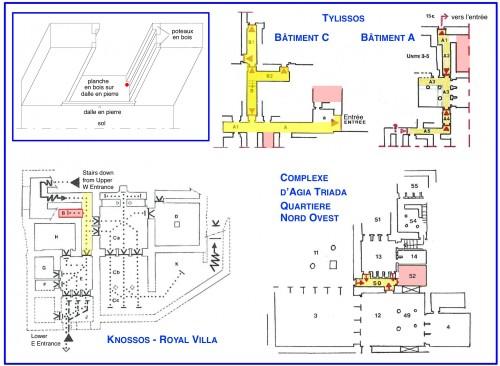 Fig. 11 : En haut à gauche, construction typique de porte à vantail avec (en rouge) la cavité du gond. Sélection des plans schématiques de couloirs (en jaune) montrant le contrôle des portes (en rouge) et leur relation avec des postes de commande (en rose) (© Vasso Fotou).