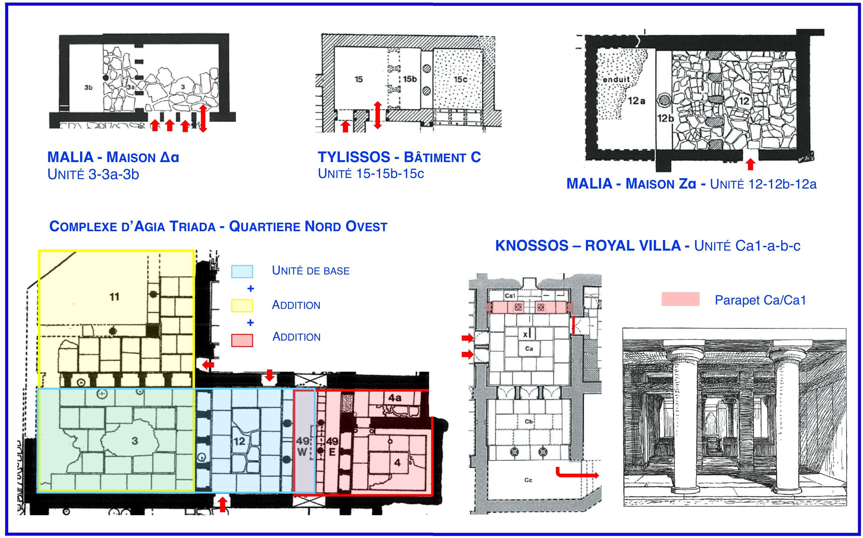Architecture et structures sociales une nouvelle lecture - Couper le bas d une porte ...