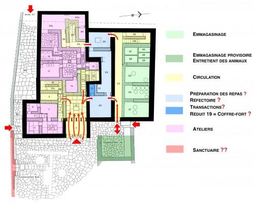Fig. 14 : Complexe de Nirou Hani. Distribution des fonctions dans le bâtiment principal interprété comme un atelier de prestige et les deux constructions (© Vasso Fotou).