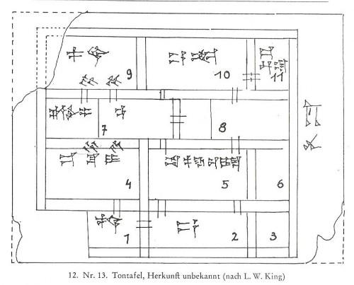 Fig. 16 : Heinrich et Seidl 1967, p. 36