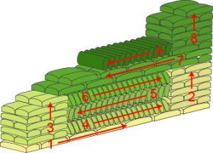 Fig. 14 : Mode de construction des murs à appareil en arête de poisson (dessin M. Sauvage).