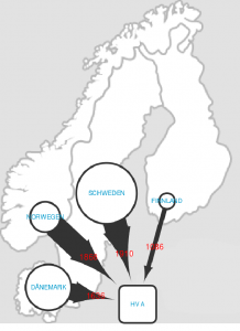 Netzwerk_Ostseeraum