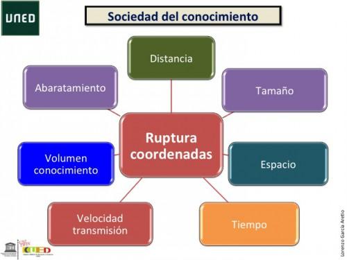 S.conocimiento
