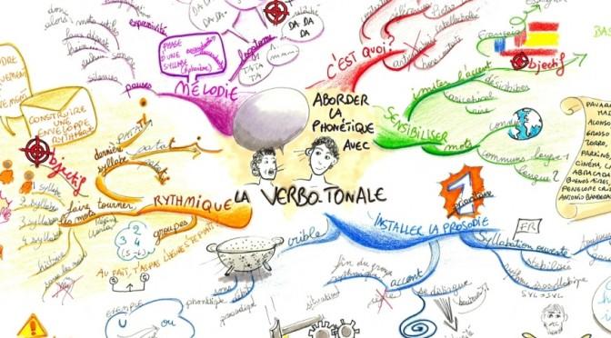 Analyse des étapes du processus d'acquisition de la prononciation du français académique langue étrangère chez les apprenants universitaires chinois