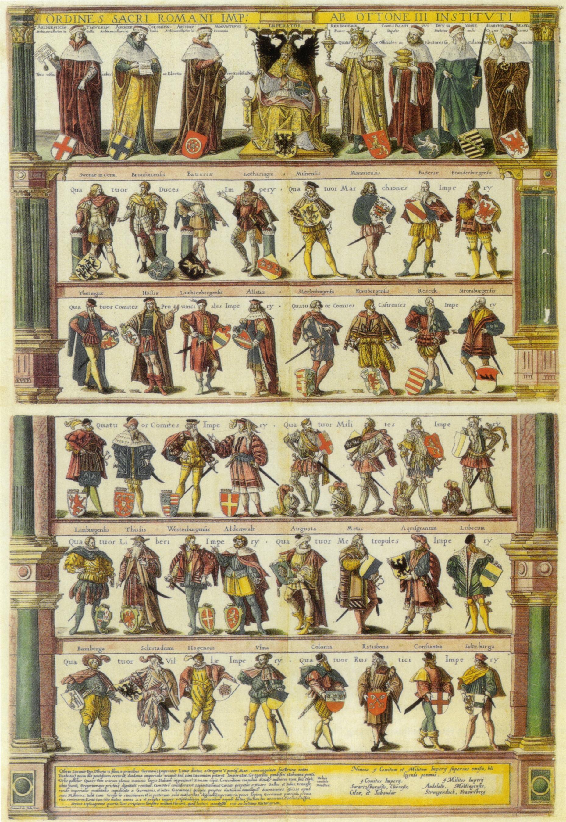 Faktoren für das religiös Mögliche - die Reichsstände, 1606 (Quelle: wikimedia)