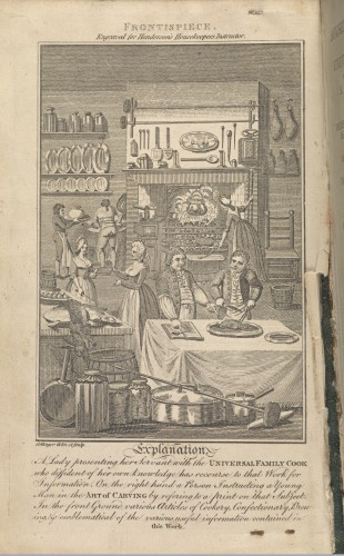 Frontispiece showing a domestic kitchen scene, from The housekeeper's instructor; or, universal family cook / Being an ample and clear display of the art of cookery in all its various branches..by William Augustus Henderson. Published ca. 1790. Henderson's success in this genre to some degree resonates with a larger early modern trend of men becoming experts in fields which were previously dominated by women, such Hannah Woolley's renown for housekeeping advice a century prior. Image Credit: Wellcome Library, London. Credit: Wellcome Library, London. Wellcome Images images@wellcome.ac.uk http://wellcomeimages.org Frontispiece showing a domestic kitchen scene.  The housekeeper's instructor; or, universal family cook / Being an ample and clear display of the art of cookery in all its various branches. Containing proper directions for dressing all kinds of butcher's meat, poultry, game, fish ... To which is added, the complete art of carving, illustrated with engravings ... bills of fare for every month in the year ... / by William Augustus Henderson. 1790-1799 The housekeeper's instructor; or, universal family cook The housekeeper's instructor; or, universal family cook / W. A. Henderson Published: [between 1790 and 1799?] Copyrighted work available under Creative Commons Attribution only licence CC BY 4.0 http://creativecommons.org/licenses/by/4.0/