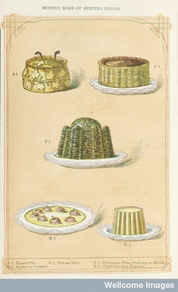 """A selection of puddings,"" in The Book of Household Management by Mrs Beeton (London, 1861). Image courtesy of the Wellcome Library, London."