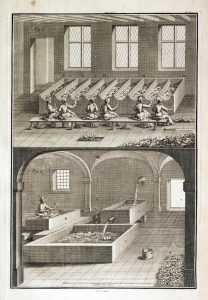 Caption Sorting, Fermenting and Washing of Linen Rags, Encyclopédie ou Dictionnaire raisonné des sciences, des arts et des métiers. Image Credit: Dibner Library of the History of Science and Technology, Smithsonian Institution Libraries