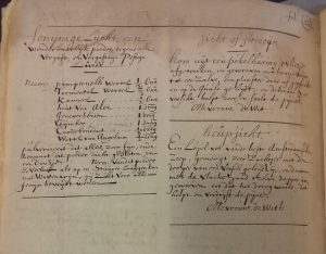 University Library Leiden, MS BPL 3603, p. 12, with the final F-recipe (Fenijnige lucht) and two H-recipes