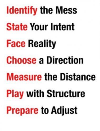 4ème de couverture du livre How To Make Sense Of Any Mess