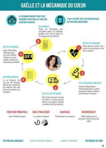 Votre livret santé numérique