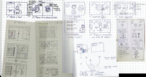 photo de nos storyboards papier réalisés par notre équipe projet
