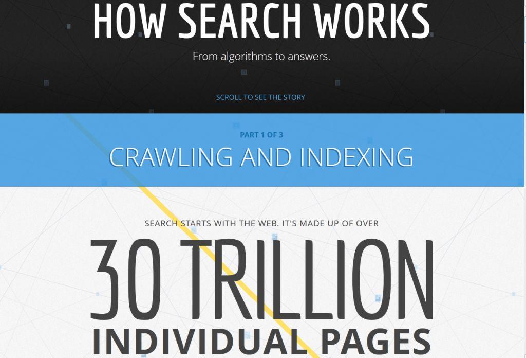 Search par Google