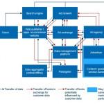screenshot-stakeholders.ofcom.org.uk 2015-11-04 10-18-40