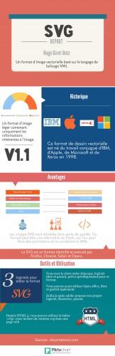 le format SVG en infographie