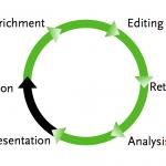 Historical information life cycle_Boonstra_V2