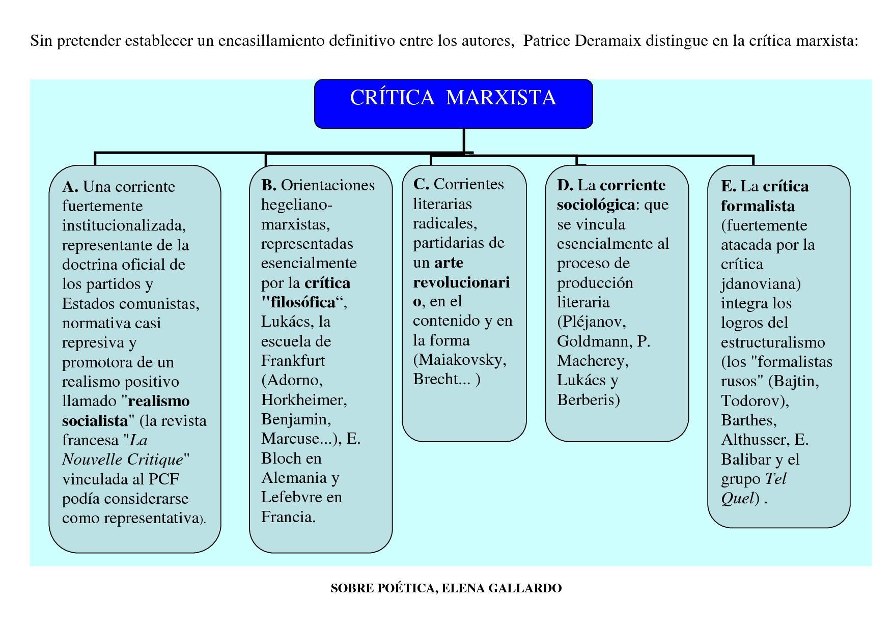 5 literatura y sociedad ii sobre po tica for Definicion de contemporanea