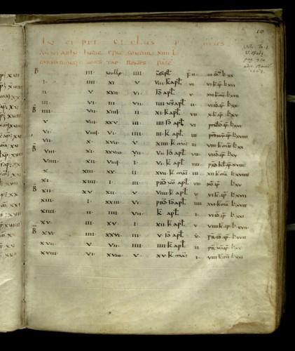 Premier cycle décemnoval: de l'an [0] à l'an 18 de notre ère. (ROMA, Bibl. Vallic., f. 10r)