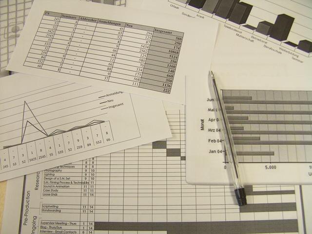 Projektplanung und Zeitmanagement