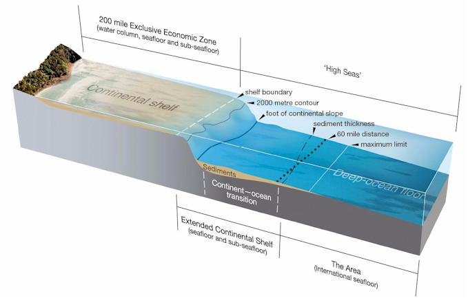 Continental_shelf_definition
