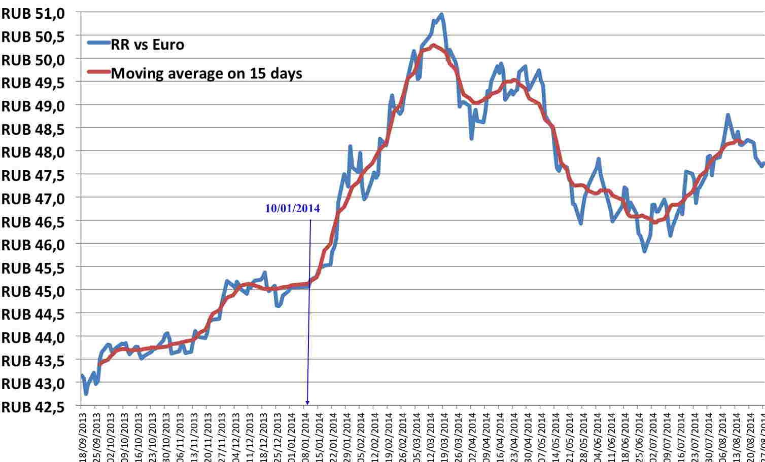 Http www forexpf ru currency eur asp