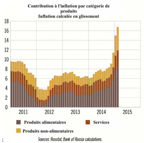 A - Gr Infla1