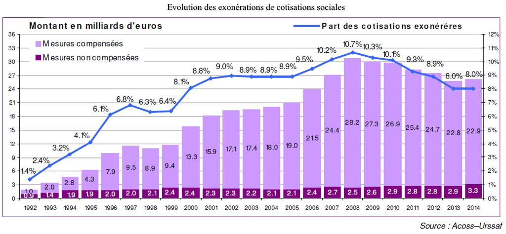 Le ch mage l industrie et l euro russeurope for Industrie du meuble en france