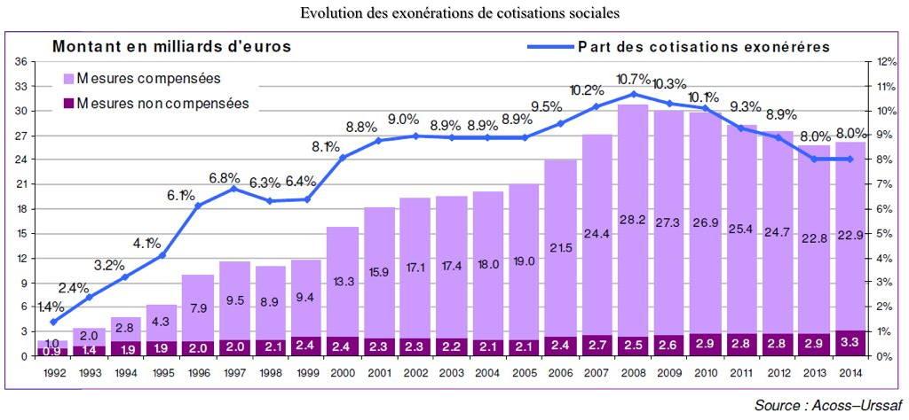 Le ch mage l industrie et l euro russeurope for Industrie du meuble en france