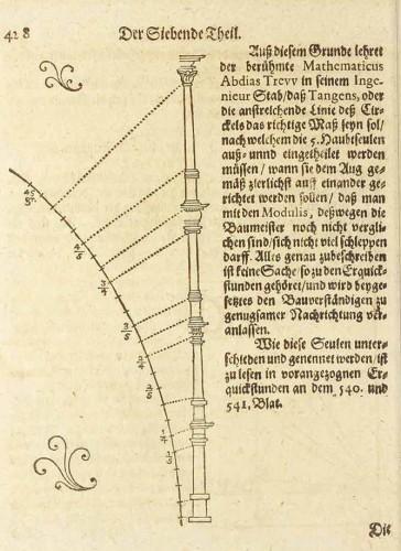Les Cinq ordres (Deliciae, III, p 428)