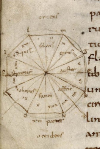 Vitruve, De architectura, BL London Harley 2767, fol. 16v