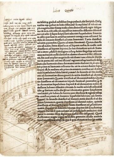 Vitruve, édition de Giovanni Sulpizio da Veroli, Rome: s.a. [ca. 1486], Ms Corsini 50. F.1, (Exemplaire de Giovanni Battista da Sangallo)